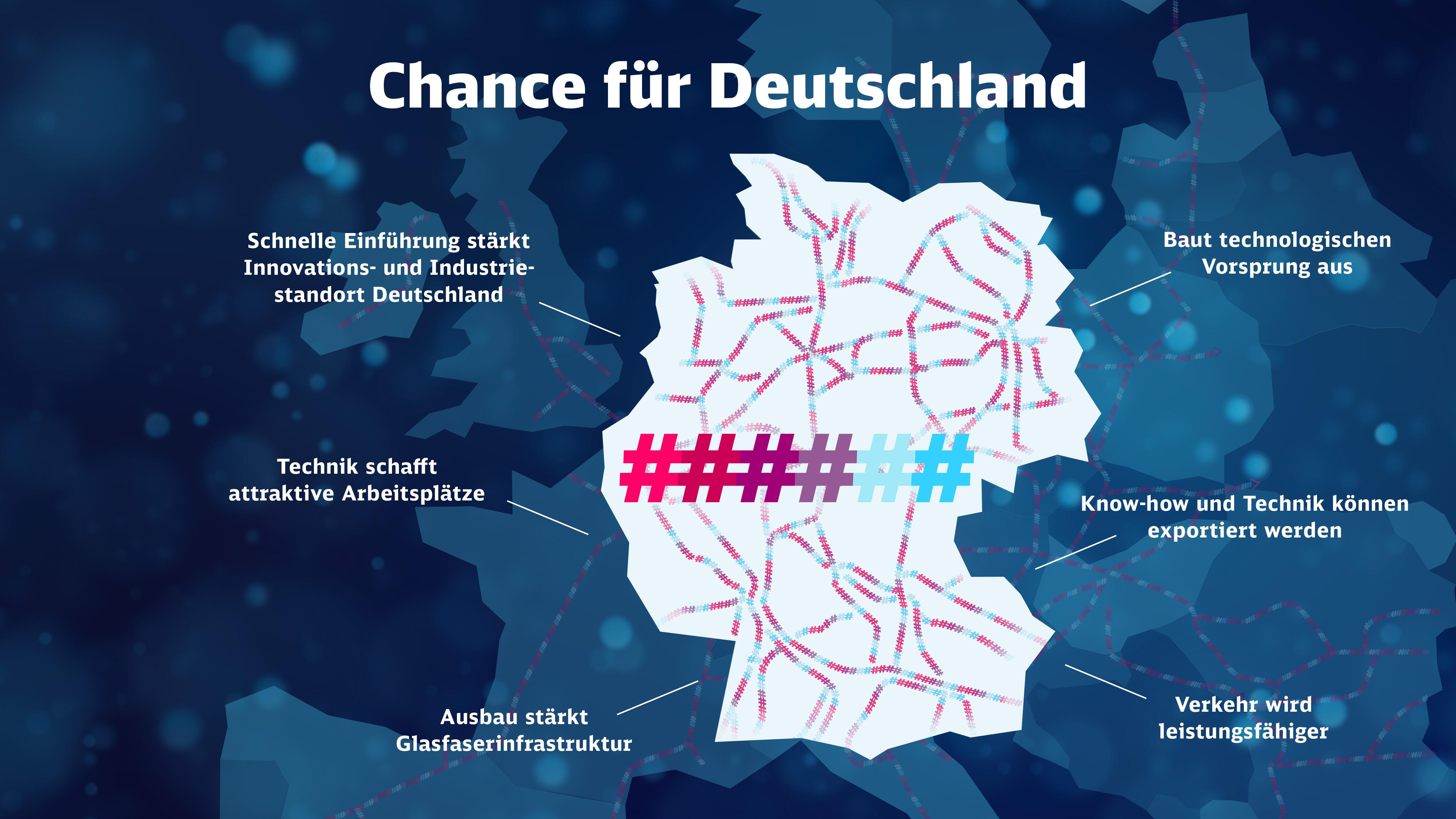 digitale deutschlandkarte Digitale Schiene Deutschland | Deutsche Bahn AG