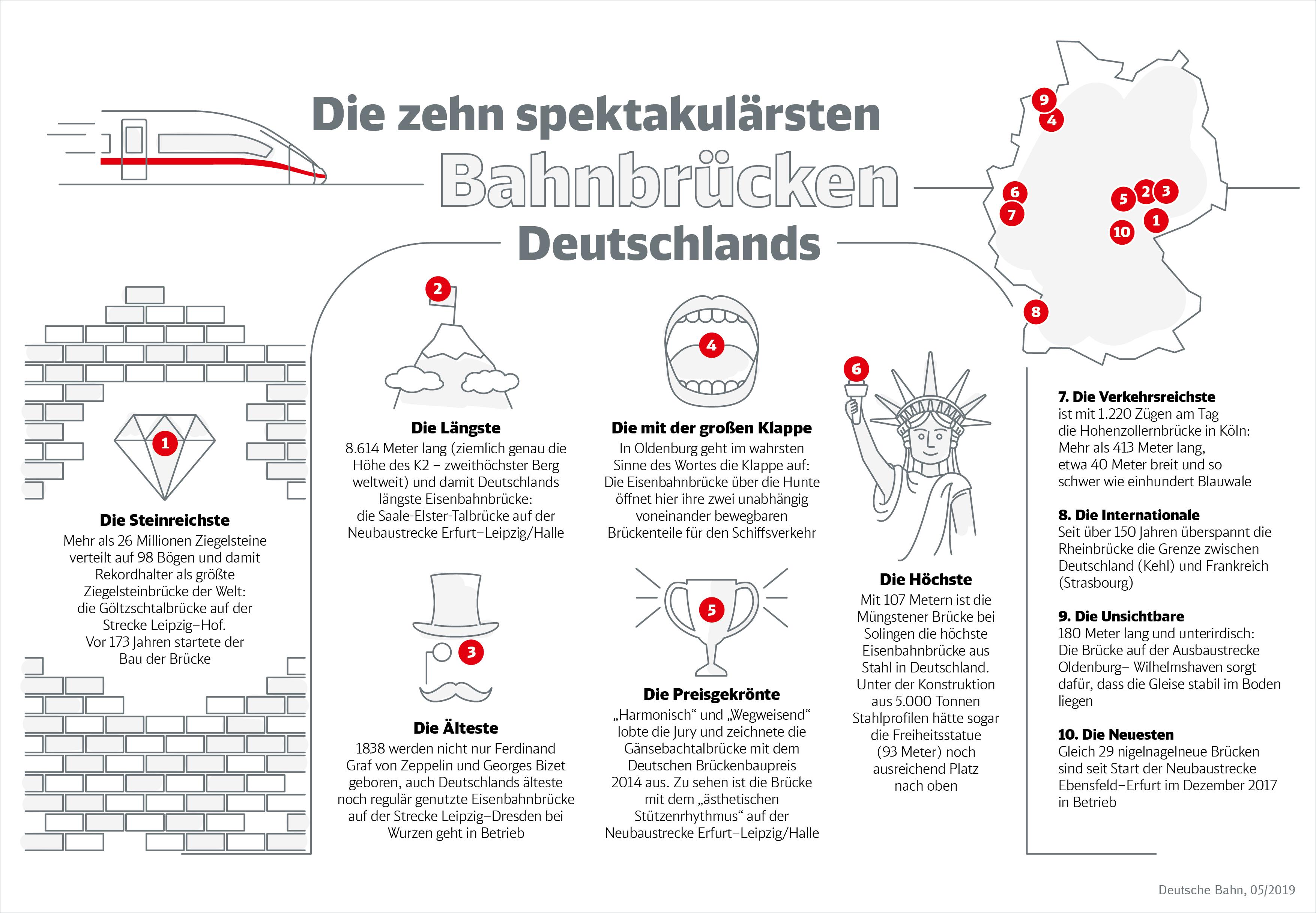 DB Infografik: Die zehn spektakulärsten Bahnbrücken Deutschlands