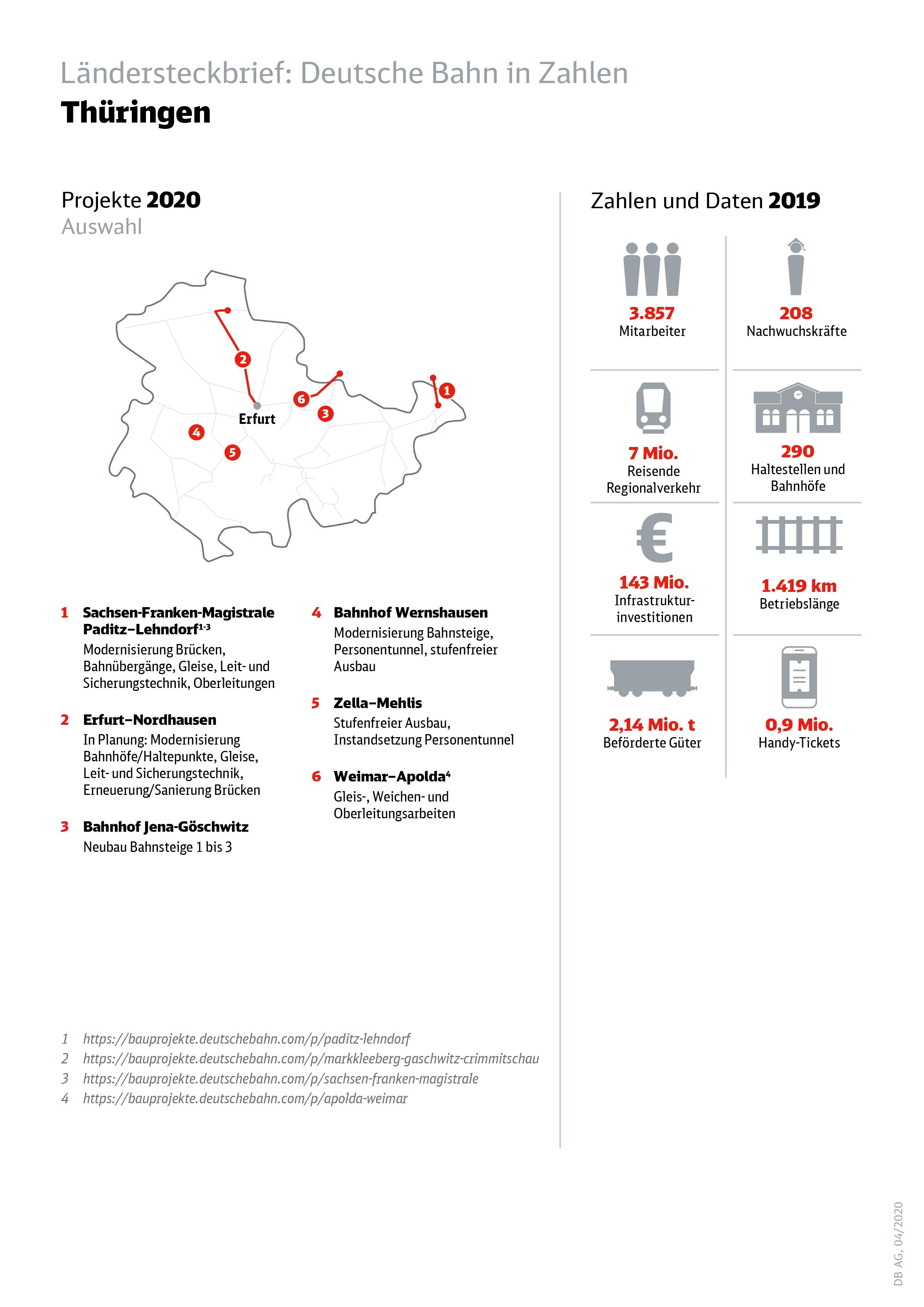 Aktuelle Verkehrsmeldungen Thüringen