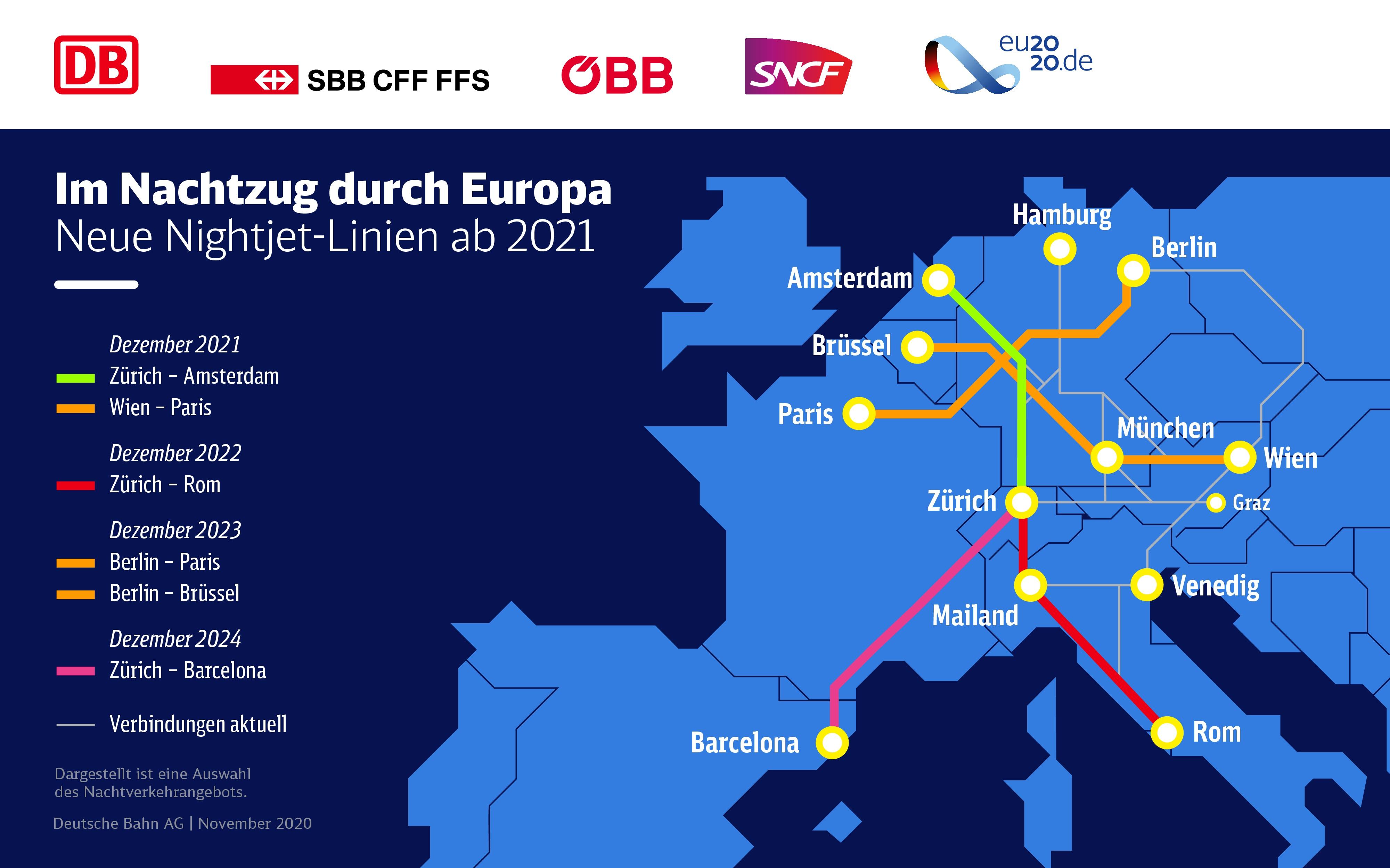 Karte linien deutschland Liste der