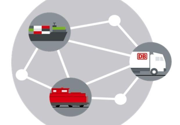 en_mobilitaetsketten