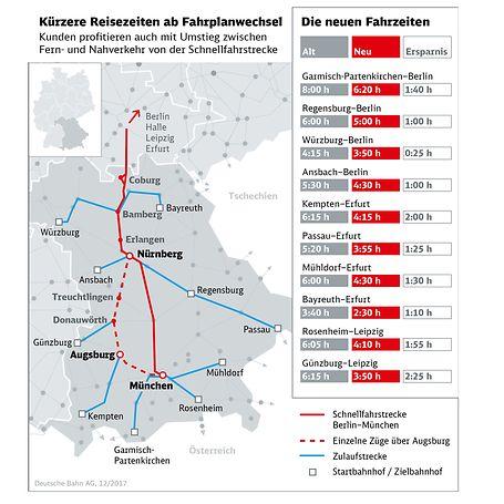 Infografik: VDE8 Regionalverkehr Bayern